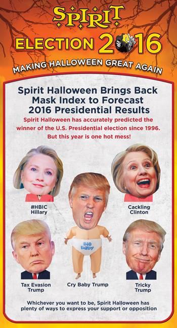 Halloween home decor 2018 presidential candidates