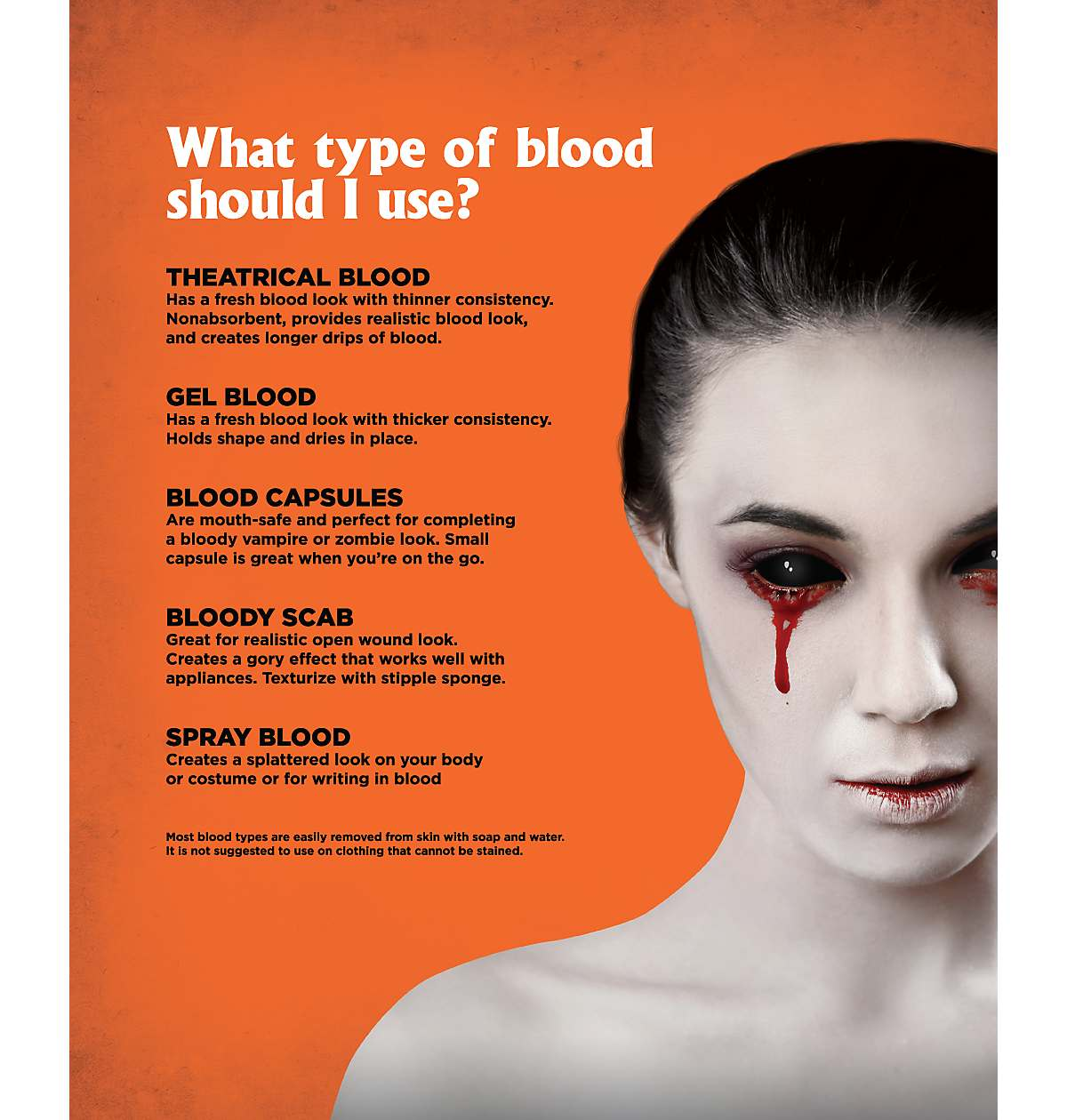 Different Types of Fake Blood