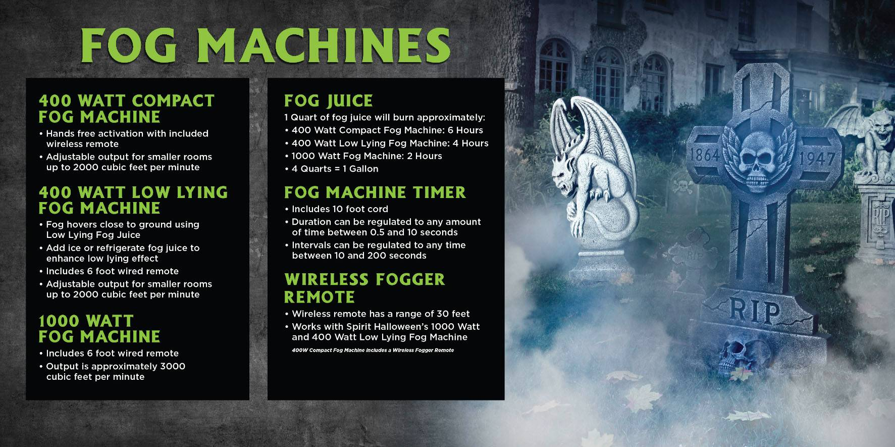 How to Use a Fog Machine and More Commonly Asked Questions ...  W Fog Machine Wiring Diagram on